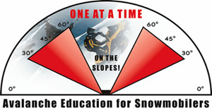 Avalanche Education for Snowmobilers